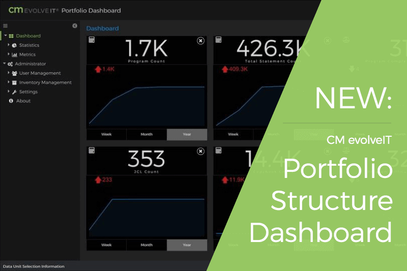 Portfolio Structure Dashboard